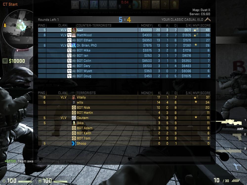 CS:GO Revised Scoreboard [Counter-Strike: Global Offensive] [Forum