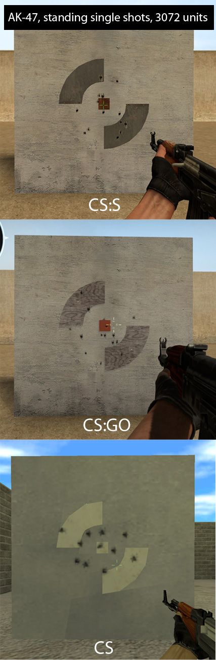 global offensive blog